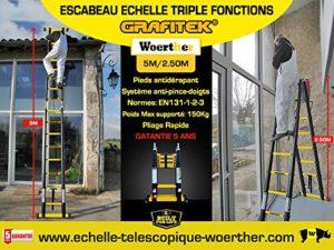 escabeau-échelle télescopique Woerther triple fonctions voir sur Amazon