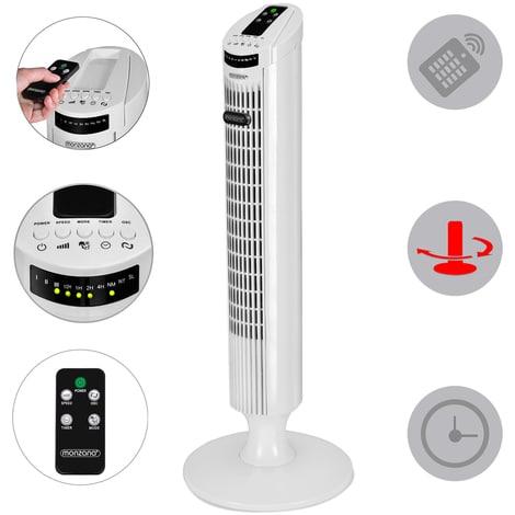Ventilateur colonne | Comparatif & Test des meilleurs